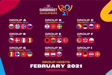 Στη Ρίγα οι Άνδρες και στη Σλοβενία οι Γυναίκες για τις «φούσκες» της FIBA